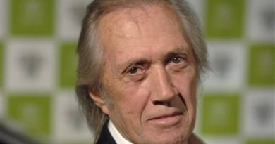 David Carradine Date of Death and Cause of Death